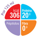 Nutritarget Fortimel Compact Protein Sabores Sensoriais