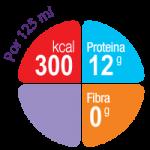 Nutritarget Fortimel Compact