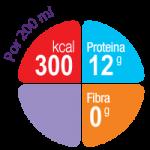 Nutritarget Fortimel Energy