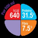 Nutritarget Nutrison Protein Plus Multifibre